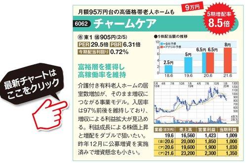 チャームケアの最新株価はこちら!