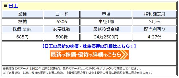 日工の最新株価はこちら!