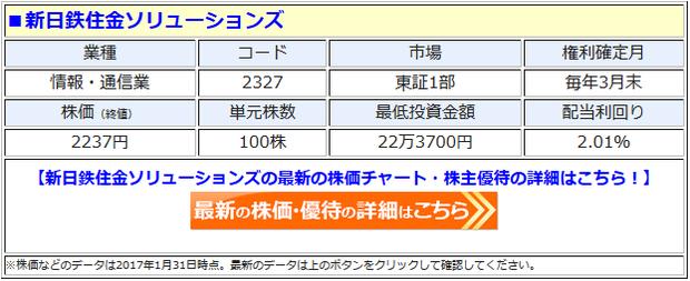新日鉄 住金 ソリューションズ 株価