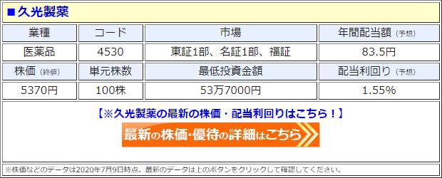 久光製薬(4530)の株価