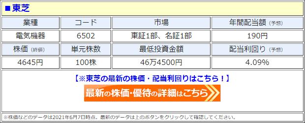 東芝(6502)の株価