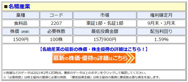 名糖産業の最新株価はこちら!