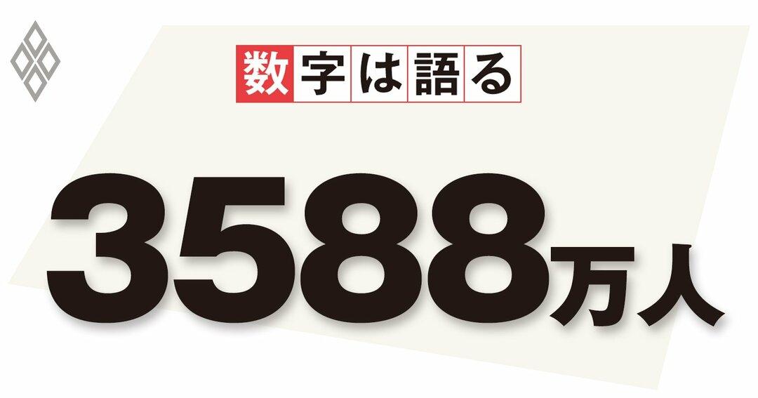 65歳以上の高齢者人口、2019年9月15日現在推計