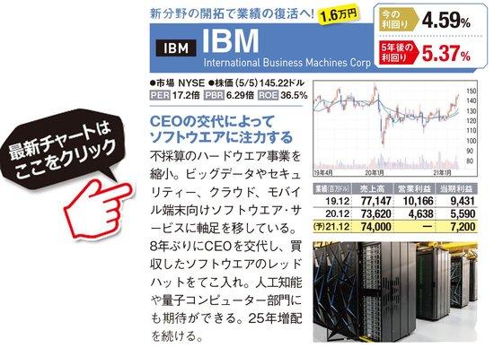 IBMの最新株価はこちら!