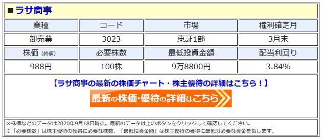 ラサ商事の最新株価はこちら!