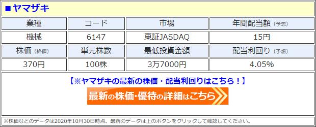 ヤマザキ(6147)の株価