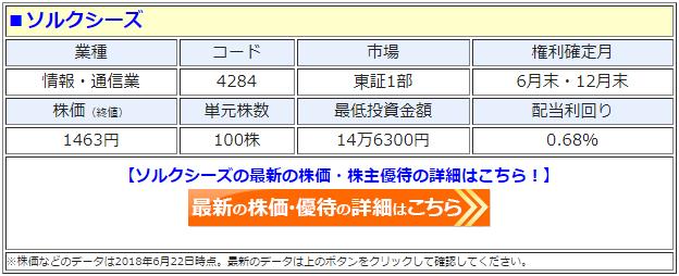 ソルクシーズ(4284)の最新の株価