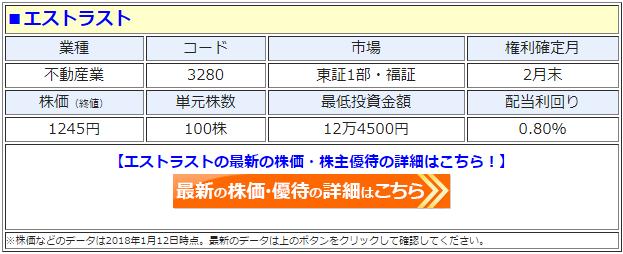 エストラスト(3280)の最新の株価