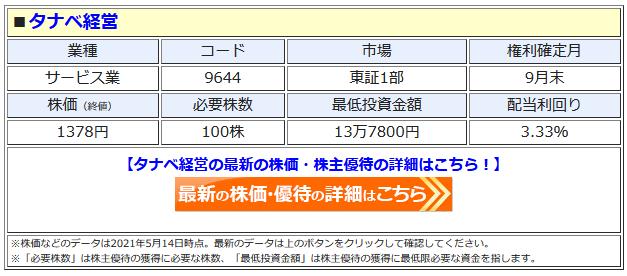 タナベ経営の最新株価はこちら!