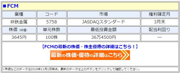 FCM(5758)の最新の株価