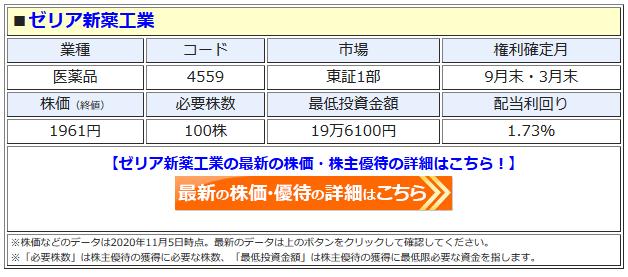 ゼリア新薬工業の最新株価はこちら!