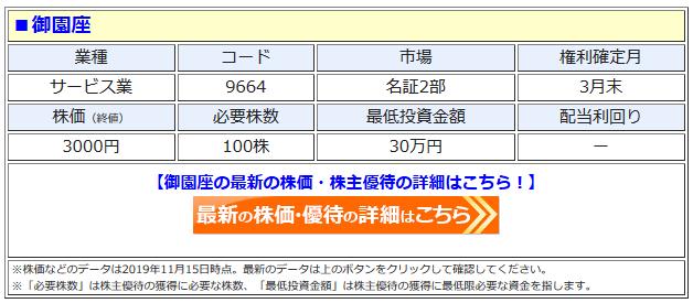 御園座の最新株価はこちら!