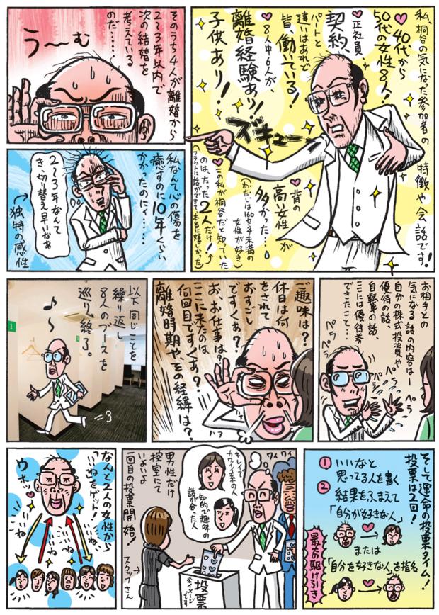 桐谷さんの0円婚活