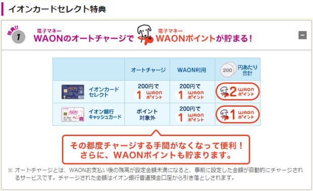 「WAON」チャージでポイントが貯まるのは「イオンカードセレクト」だけ!