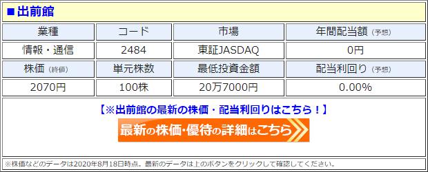 出前館(2484)の株価