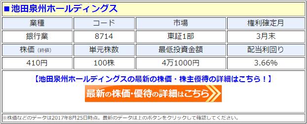 池田泉州ホールディングスの最新の株価