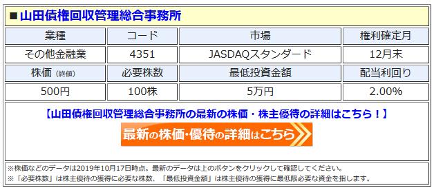 山田債権回収の最新株価はこちら!