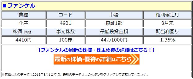 ファンケル(4921)の最新の株価