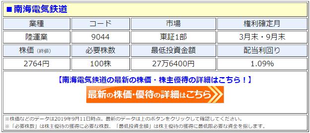 南海電気鉄道(9044)の株価
