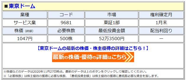 東京ドームの最新株価はこちら!