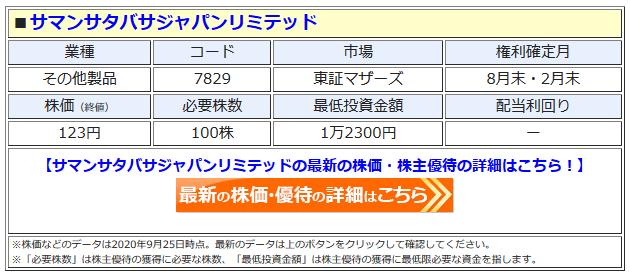 サマンサタバサジャパンリミテッドの最新株価はこちら!