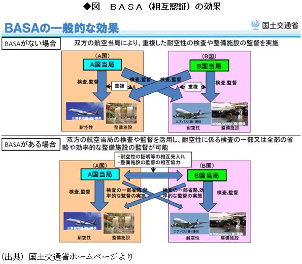 規制緩和万能・市場原理主義の間違い <br />「公民連携」が真の国際競争力を生む<br />航空機産業が示唆する日本の産業界の課題(最終回)<br />――rimOnO代表(元経済産業官僚) 伊藤慎介
