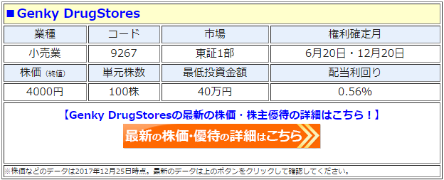 Genky DrugStores(9267)の最新の株価