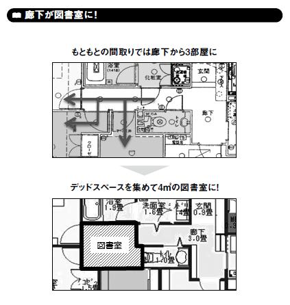 三谷宏治氏の書斎大公開!<br />本の開架、分類、面陳まで、<br />知をオープン化する書斎術