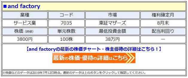 and factoryの最新株価はこちら!