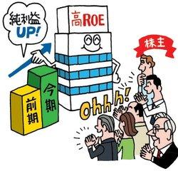 高ROE企業を選べ!