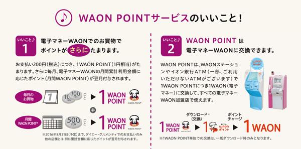 WAON POINTは、WAONポイントに交換してから、「WAON」にチャージ