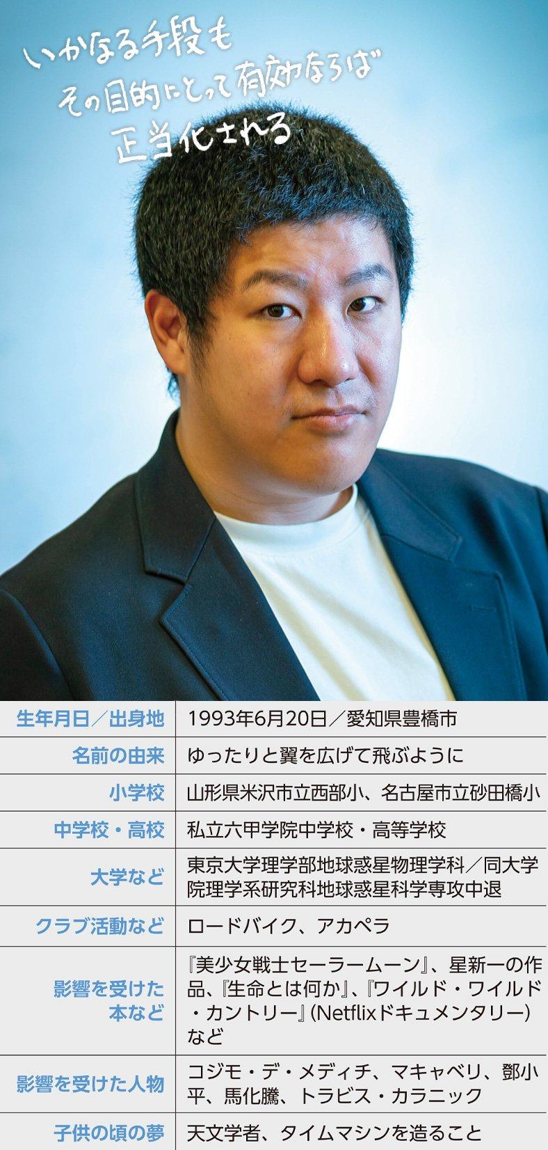 羅 悠鴻・東京 代表