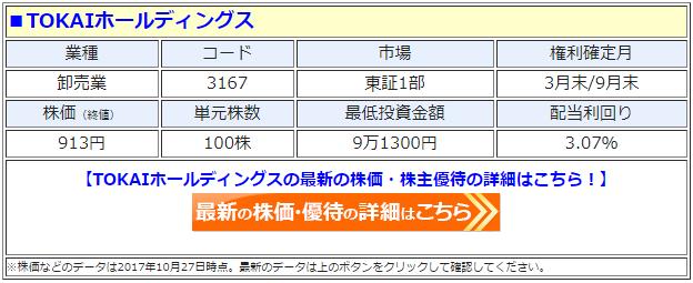 TOKAIホールディングスの最新の株価
