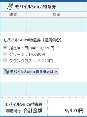 モバイルSuica特急券の料金