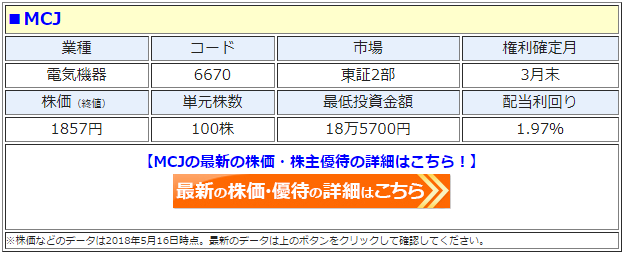 MCJ(6670)の最新の株価