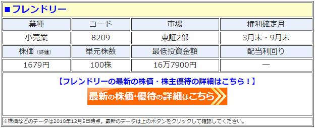 フレンドリー(8209)の最新の株価