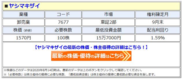 ヤシマキザイの最新株価はこちら!