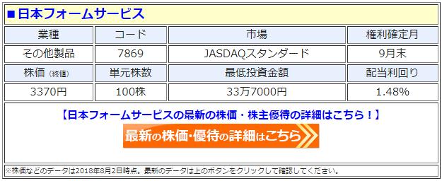 日本フォームサービス(7869)の最新の株価