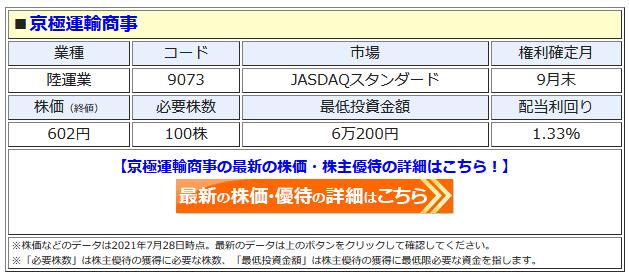 京極運輸商事の最新株価はこちら!