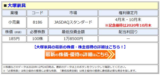 大塚家具の最新株価はこちら!