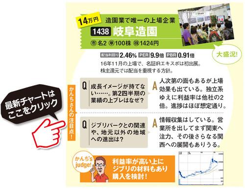 「岐阜造園(1438)」の最新の株価はこちら!