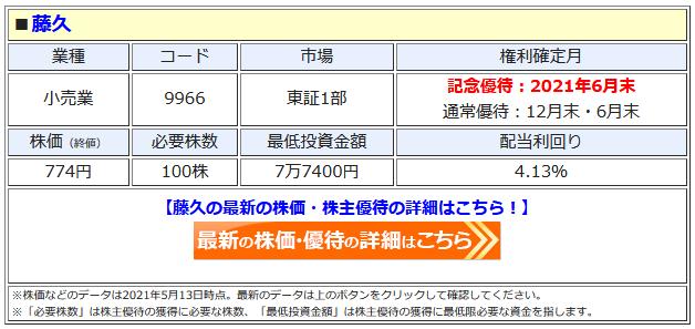 藤久の最新株価はこちら!